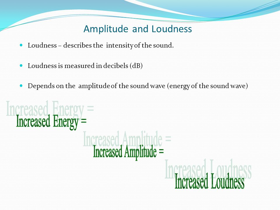 Amplitude and Loudness Loudness – describes the intensity of the sound.