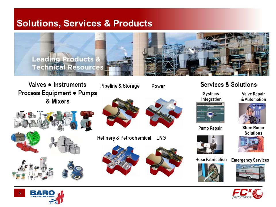 Solutions, Services & Products 6 Valves Instruments Process Equipment Pumps & Mixers Services & Solutions Pipeline & Storage Power Refinery & PetrochemicalLNG