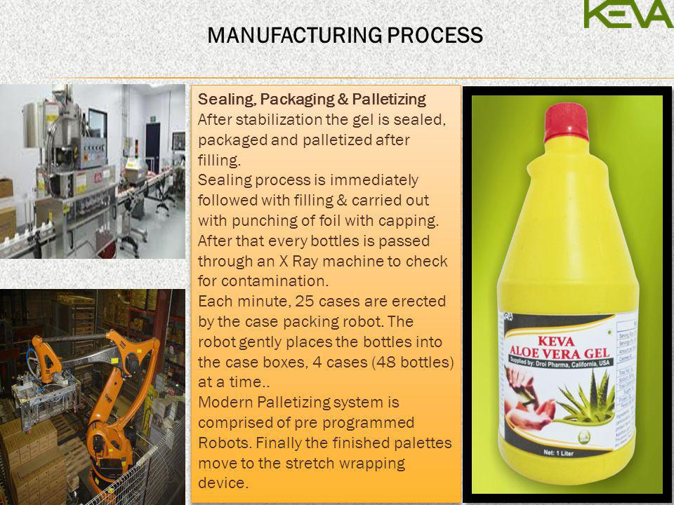 Sealing, Packaging & Palletizing After stabilization the gel is sealed, packaged and palletized after filling. Sealing process is immediately followed