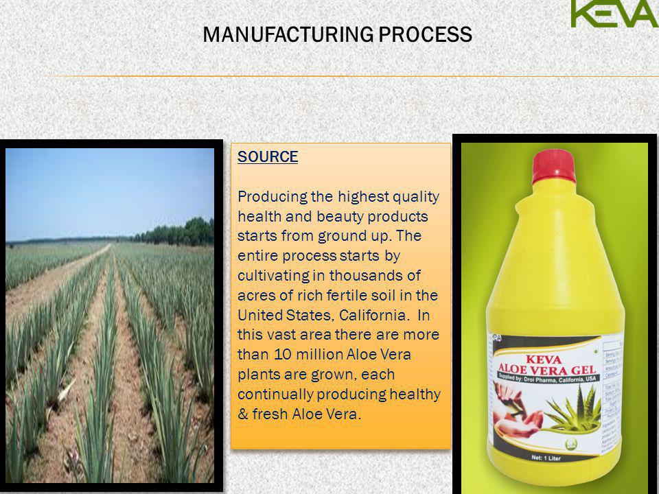SOURCE Producing the highest quality health and beauty products starts from ground up. The entire process starts by cultivating in thousands of acres