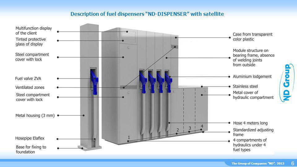 The Group of Companies ND, 2013 The main know-how in fuel dispensers ND-DISPENSER 7