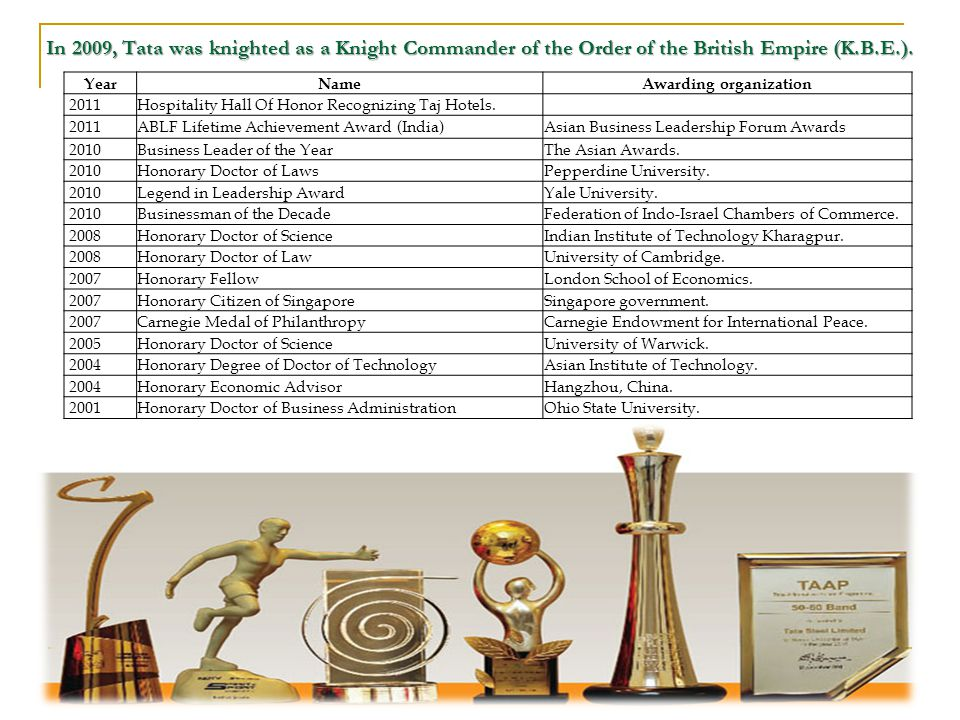 In 2009, Tata was knighted as a Knight Commander of the Order of the British Empire (K.B.E.).