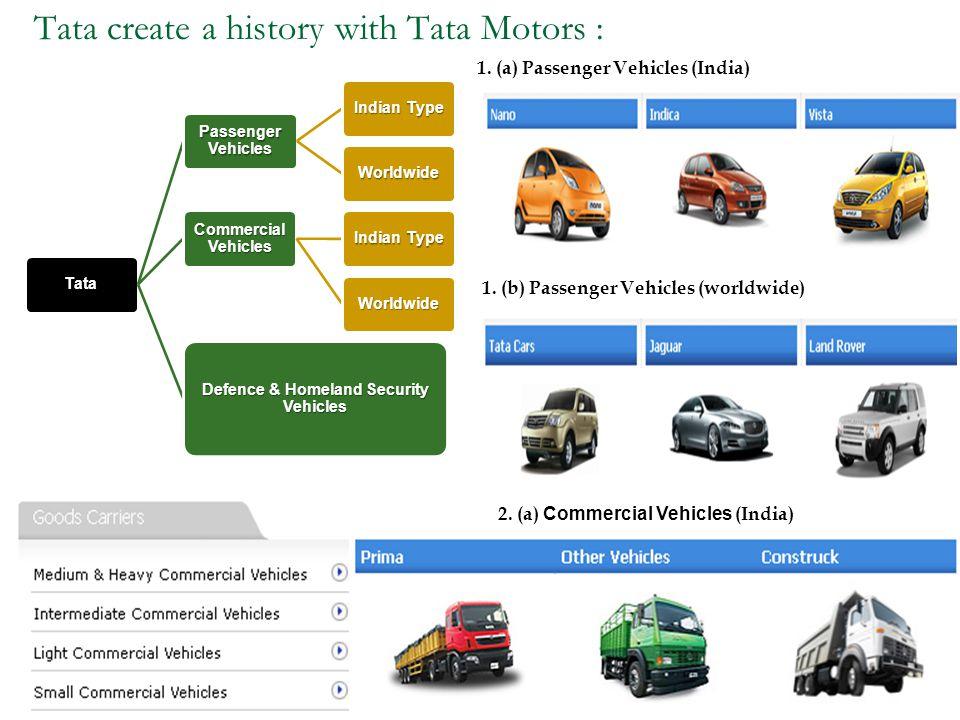 Tata create a history with Tata Motors : Tata Passenger Vehicles Indian Type Worldwide Commercial Vehicles Indian Type Worldwide Defence & Homeland Security Vehicles 1.