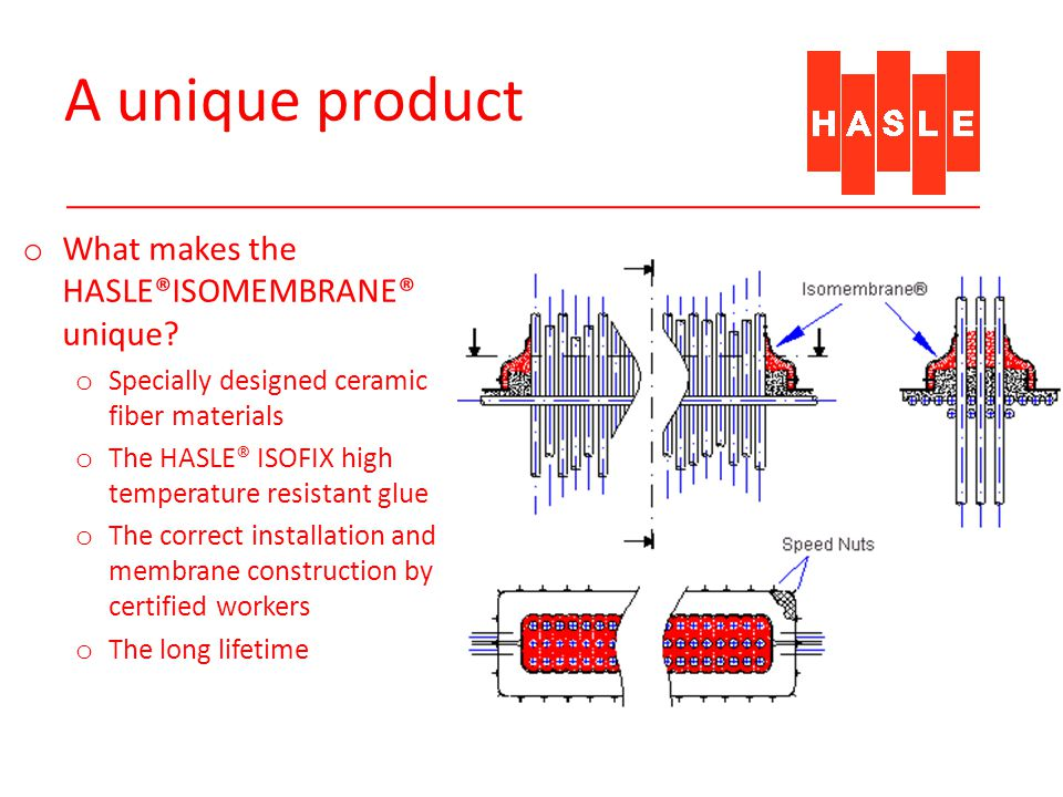 A unique product o What makes the HASLE®ISOMEMBRANE® unique? o Specially designed ceramic fiber materials o The HASLE® ISOFIX high temperature resista