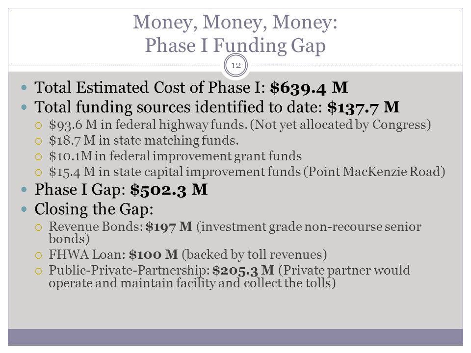 Money, Money, Money: Phase I Funding Gap Total Estimated Cost of Phase I: $639.4 M Total funding sources identified to date: $137.7 M $93.6 M in federal highway funds.