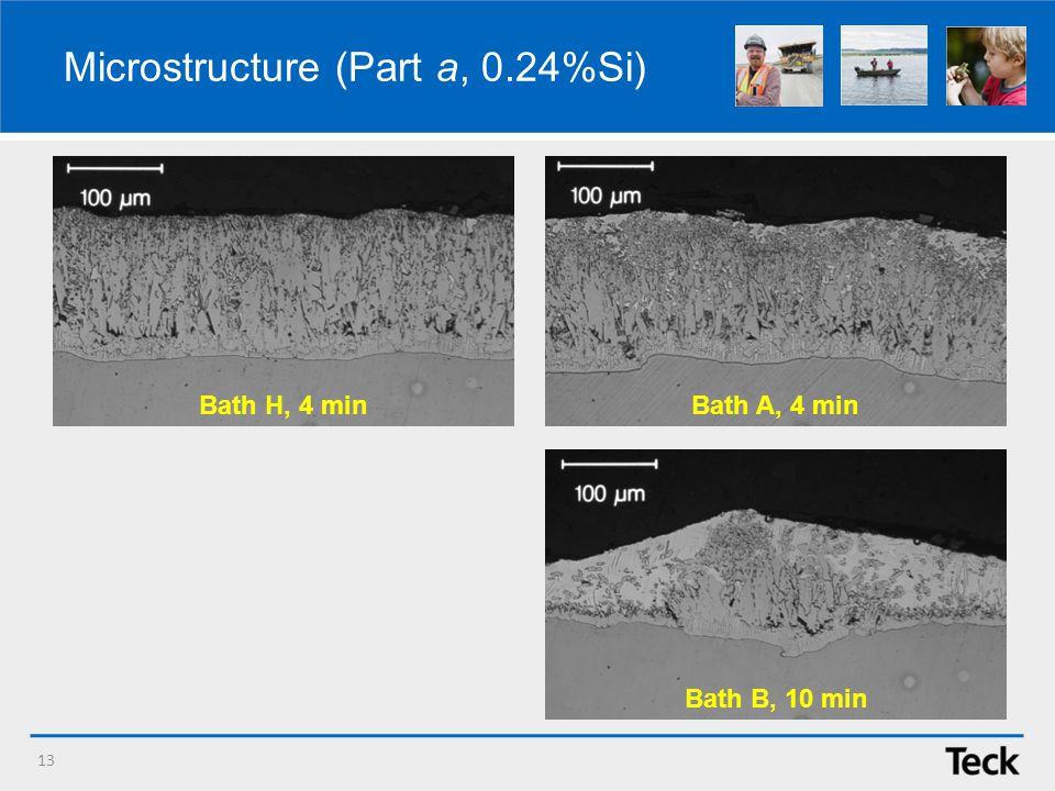 Microstructure (Part a, 0.24%Si) 13 Bath H, 4 min Bath B, 10 min Bath A, 4 min