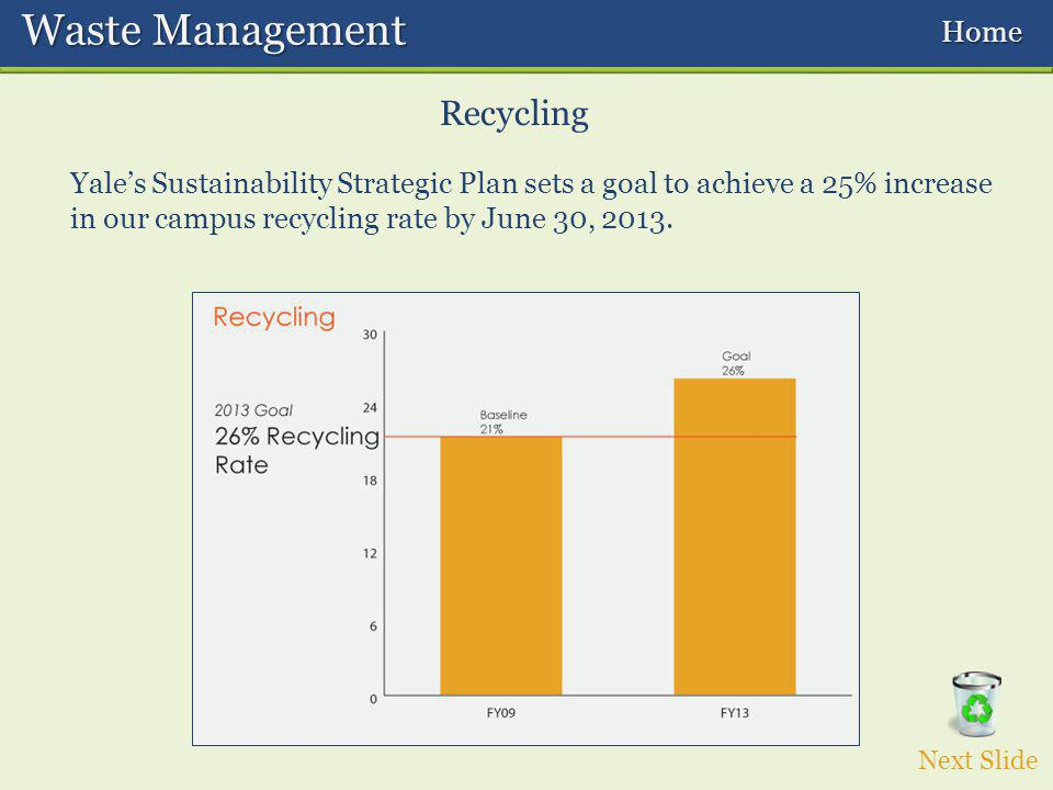 Yales Sustainability Strategic Plan sets a goal to achieve a 25% increase in our campus recycling rate by June 30, 2013.