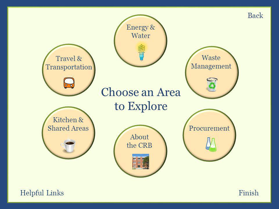Choose an Area to Explore Energy & Water Waste Management Procurement Kitchen & Shared Areas Travel & Transportation Helpful Links Finish About the CRB Back