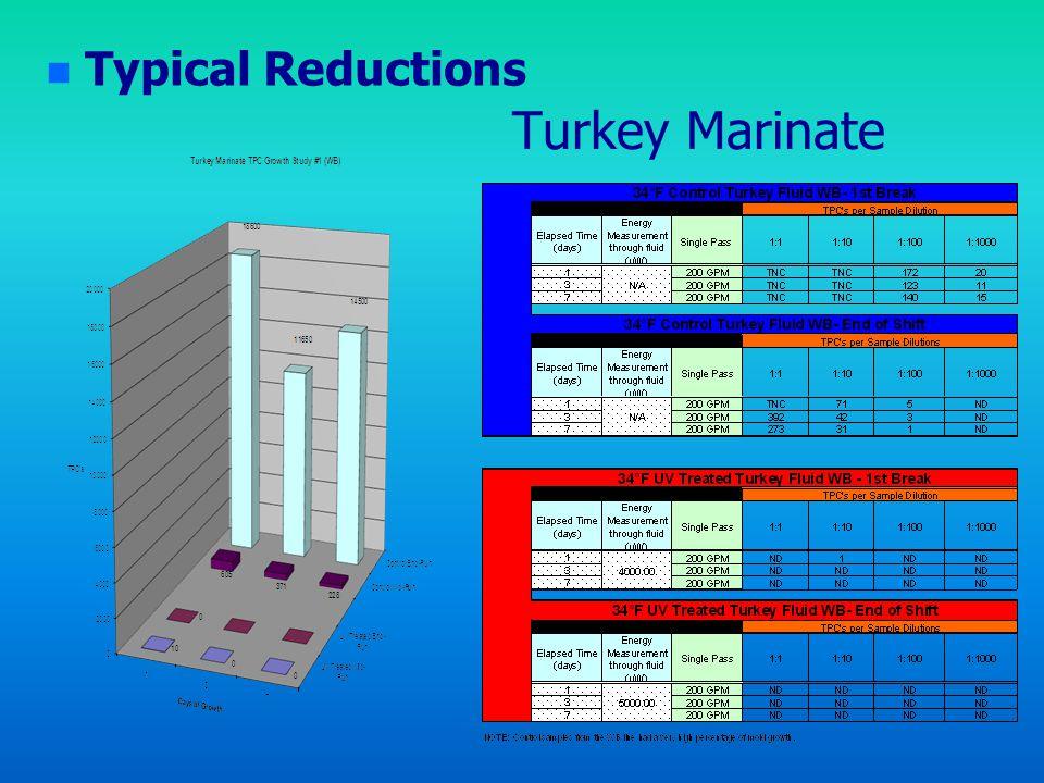 n n Typical Reductions Turkey Marinate