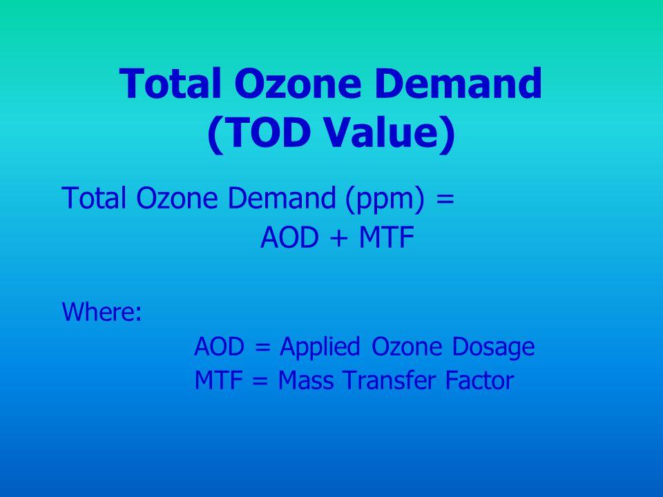 Total Ozone Demand (TOD Value) Total Ozone Demand (ppm) = AOD + MTF Where: AOD = Applied Ozone Dosage MTF = Mass Transfer Factor