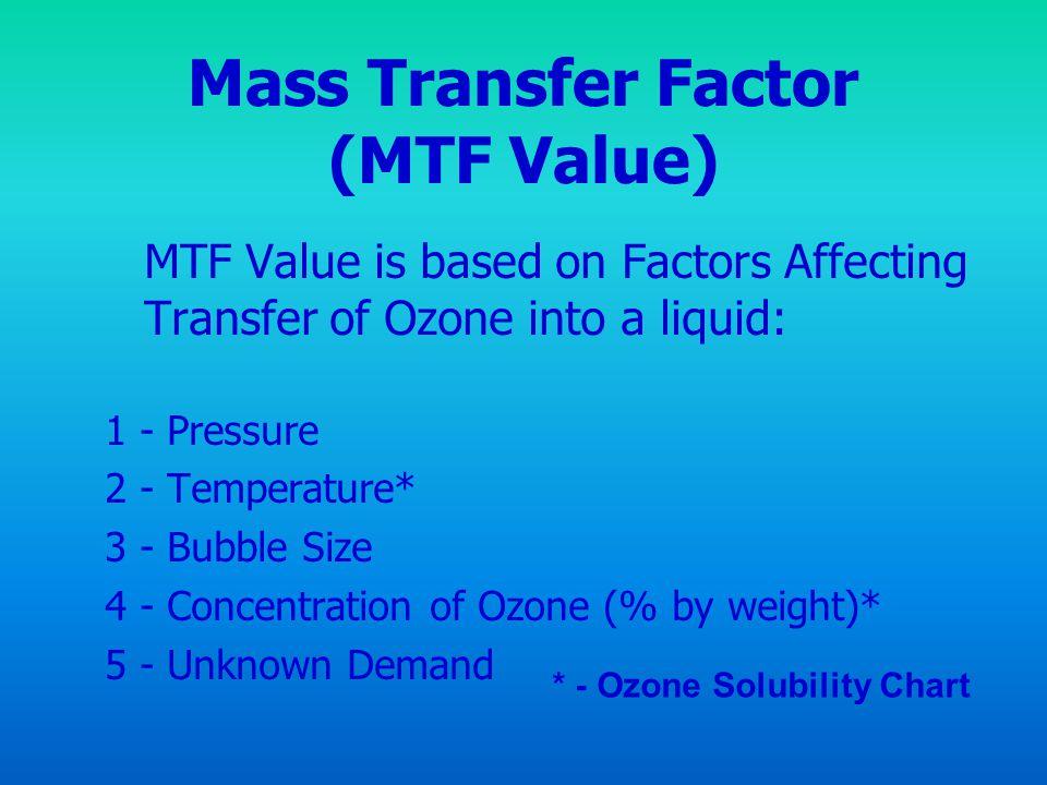 Mass Transfer Factor (MTF Value) MTF Value is based on Factors Affecting Transfer of Ozone into a liquid: 1 - Pressure 2 - Temperature* 3 - Bubble Siz