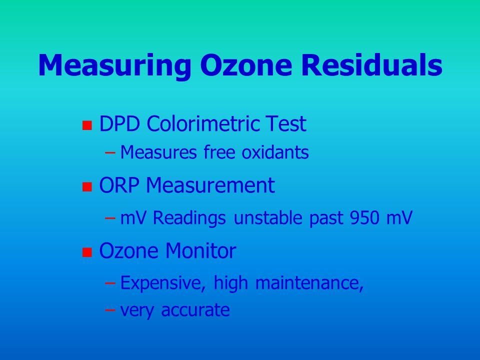 Measuring Ozone Residuals n n DPD Colorimetric Test – –Measures free oxidants n n ORP Measurement – –mV Readings unstable past 950 mV n n Ozone Monito