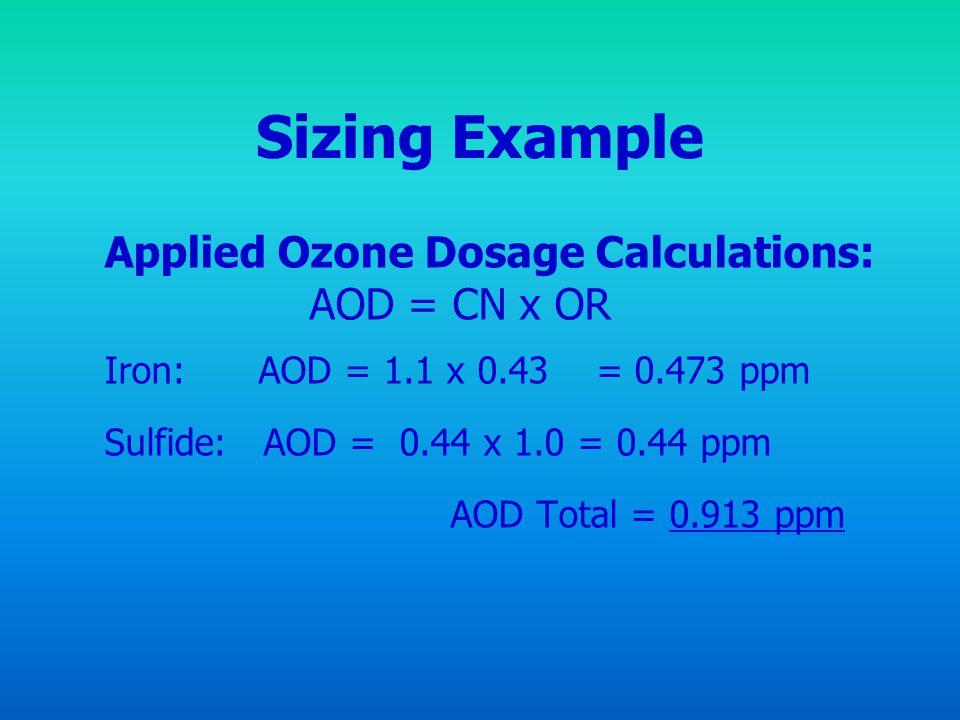 Sizing Example Applied Ozone Dosage Calculations: AOD = CN x OR Iron: AOD = 1.1 x 0.43 = 0.473 ppm Sulfide: AOD = 0.44 x 1.0 = 0.44 ppm AOD Total = 0.