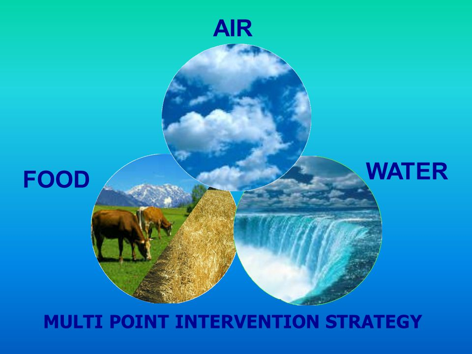 AIR FOOD WATER MULTI POINT INTERVENTION STRATEGY