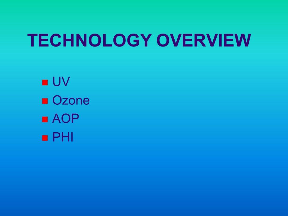TECHNOLOGY OVERVIEW n n UV n n Ozone n n AOP n n PHI