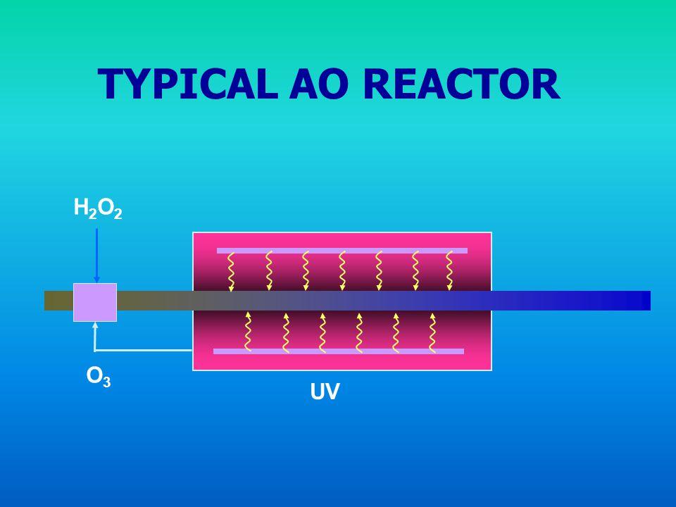 TYPICAL AO REACTOR H2O2H2O2 O3O3 UV