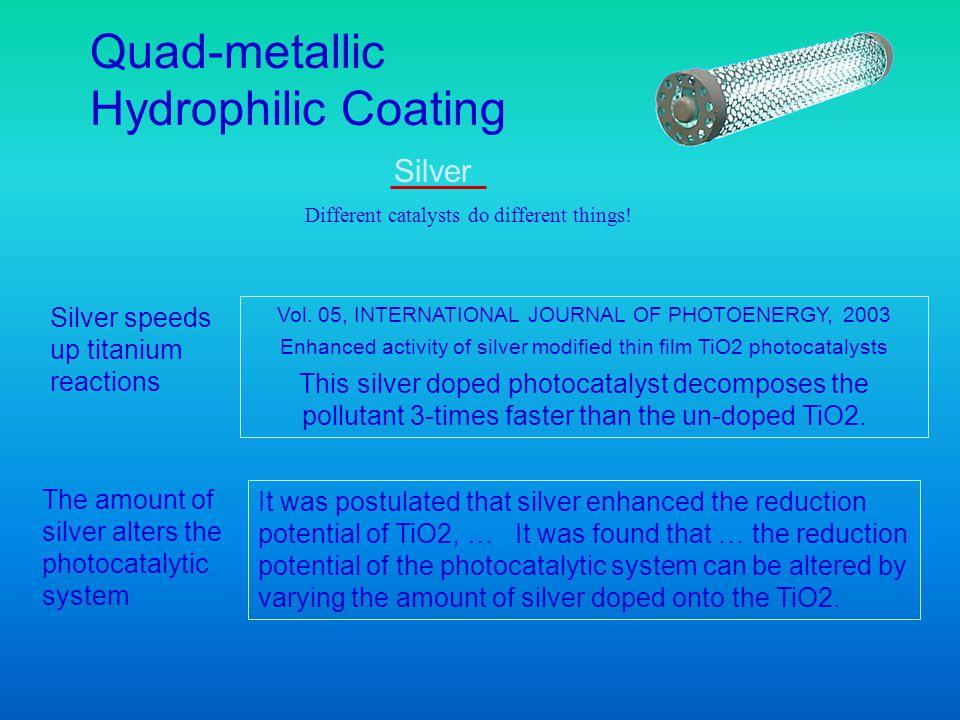 Vol. 05, INTERNATIONAL JOURNAL OF PHOTOENERGY, 2003 Enhanced activity of silver modified thin film TiO2 photocatalysts This silver doped photocatalyst