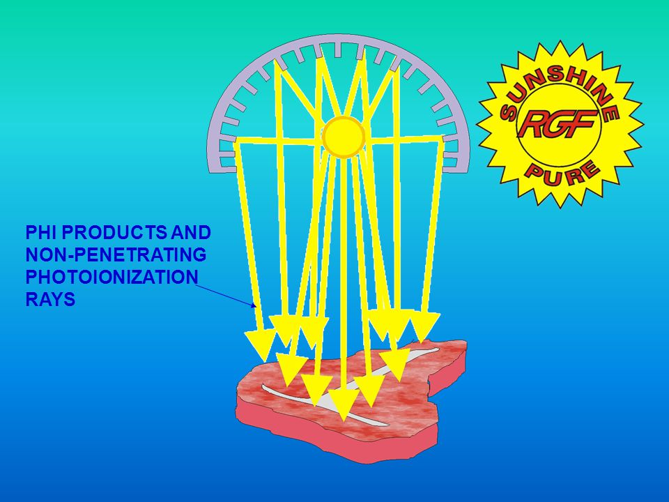 PHI PRODUCTS AND NON-PENETRATING PHOTOIONIZATION RAYS