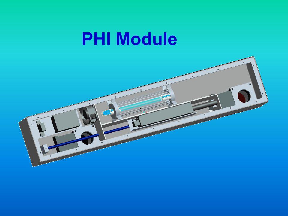 PHI Module