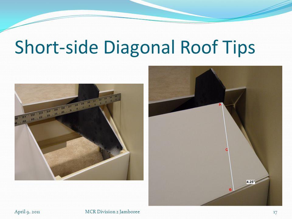 Short-side Diagonal Roof Tips April 9, 2011MCR Division 2 Jamboree17