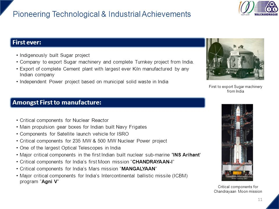 Pioneering Technological & Industrial Achievements First ever: Indigenously built Sugar project Company to export Sugar machinery and complete Turnkey