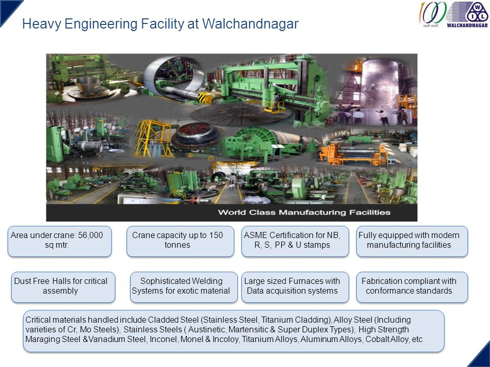 Heavy Engineering Facility at Walchandnagar Area under crane: 56,000 sq mtr. Crane capacity up to 150 tonnes ASME Certification for NB, R, S, PP & U s