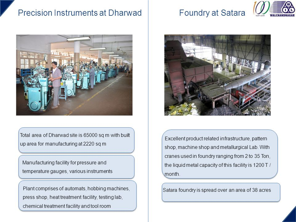 Precision Instruments at Dharwad Total area of Dharwad site is 65000 sq m with built up area for manufacturing at 2220 sq m Manufacturing facility for
