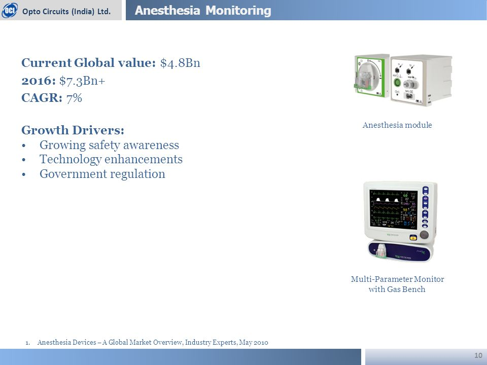Anesthesia Monitoring Opto Circuits (India) Ltd. 1.Anesthesia Devices – A Global Market Overview, Industry Experts, May 2010 Multi-Parameter Monitor w