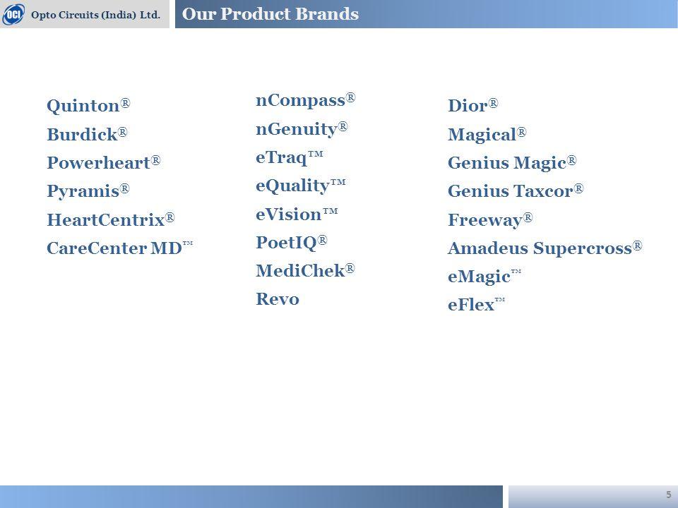 Opto Circuits (India) Ltd.