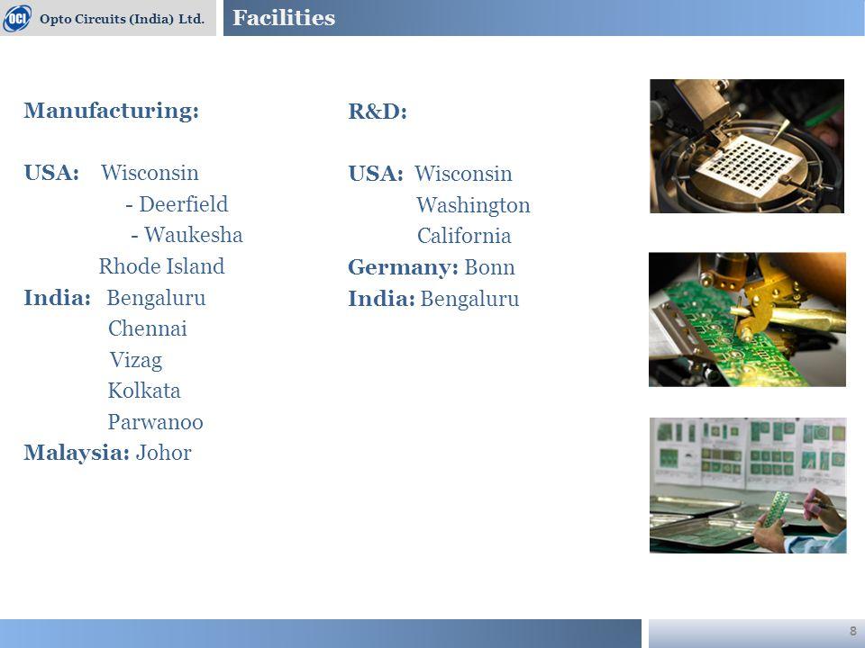 # 83, Electronics City, Bengaluru - 560 100, Karnataka, India Phone : +91 80 28521040/ 41/ 42 | Fax : +91 80 2852 1094 E-Mail: ir@optoindia.com | Web: www.optocircuits.com Opto Circuits (India) Ltd.