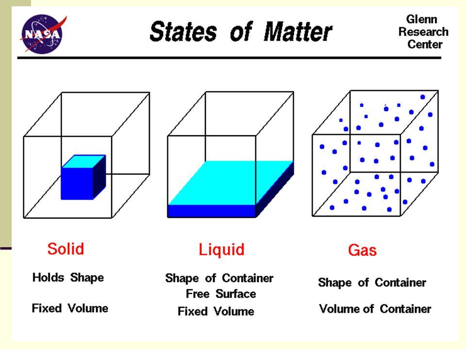 DENSITY Density is an INTENSIVE property of matter.
