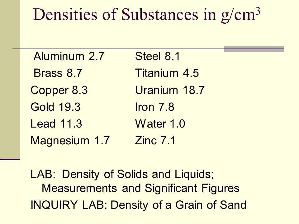 Densities of Substances in g/cm 3 Aluminum 2.7Steel 8.1 Brass 8.7Titanium 4.5 Copper 8.3 Uranium 18.7 Gold 19.3Iron 7.8 Lead 11.3Water 1.0 Magnesium 1.7Zinc 7.1 LAB: Density of Solids and Liquids; Measurements and Significant Figures INQUIRY LAB: Density of a Grain of Sand