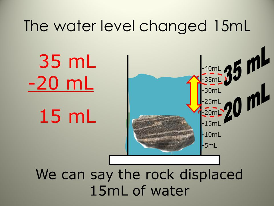 4. Note difference in water level -40mL -35mL -30mL -25mL -20mL -15mL -10mL -5mL