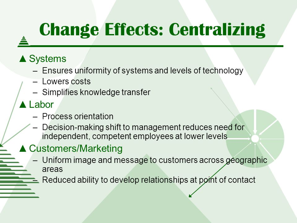 Change Effects: Centralizing Systems –Ensures uniformity of systems and levels of technology –Lowers costs –Simplifies knowledge transfer Labor –Process orientation –Decision-making shift to management reduces need for independent, competent employees at lower levels Customers/Marketing –Uniform image and message to customers across geographic areas –Reduced ability to develop relationships at point of contact