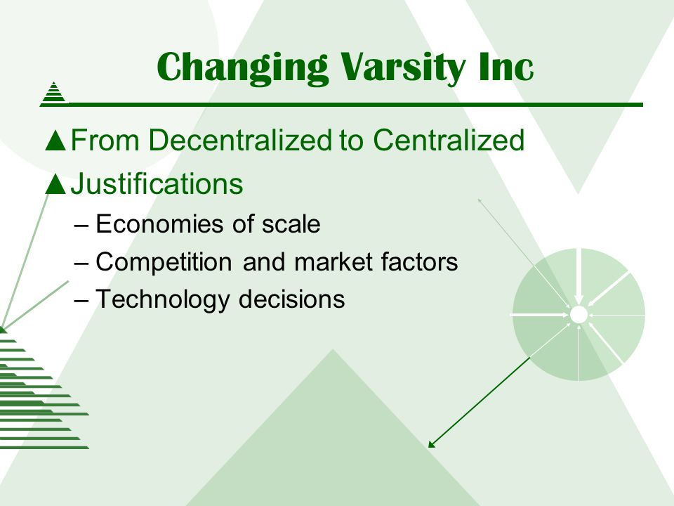 Changing Varsity Inc From Decentralized to Centralized Justifications –Economies of scale –Competition and market factors –Technology decisions