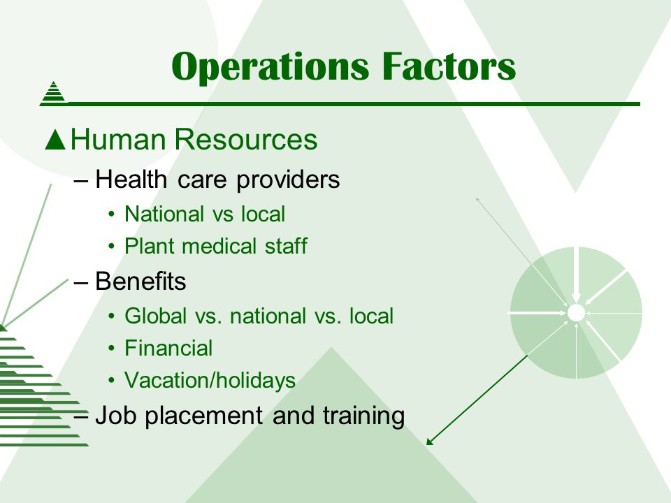 Operations Factors Human Resources –Health care providers National vs local Plant medical staff –Benefits Global vs.