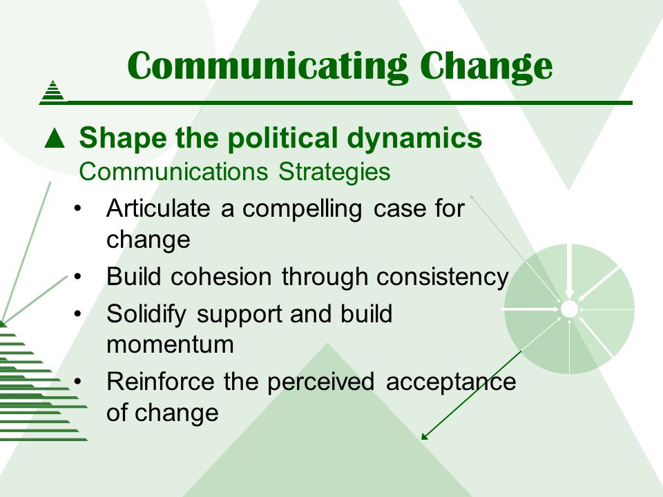 Communicating Change Shape the political dynamics Communications Strategies Articulate a compelling case for change Build cohesion through consistency Solidify support and build momentum Reinforce the perceived acceptance of change