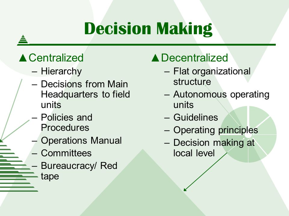 Decision Making Centralized –Hierarchy –Decisions from Main Headquarters to field units –Policies and Procedures –Operations Manual –Committees –Bureaucracy/ Red tape Decentralized –Flat organizational structure –Autonomous operating units –Guidelines –Operating principles –Decision making at local level