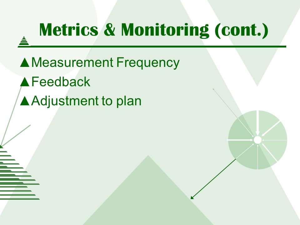 Metrics & Monitoring (cont.) Measurement Frequency Feedback Adjustment to plan
