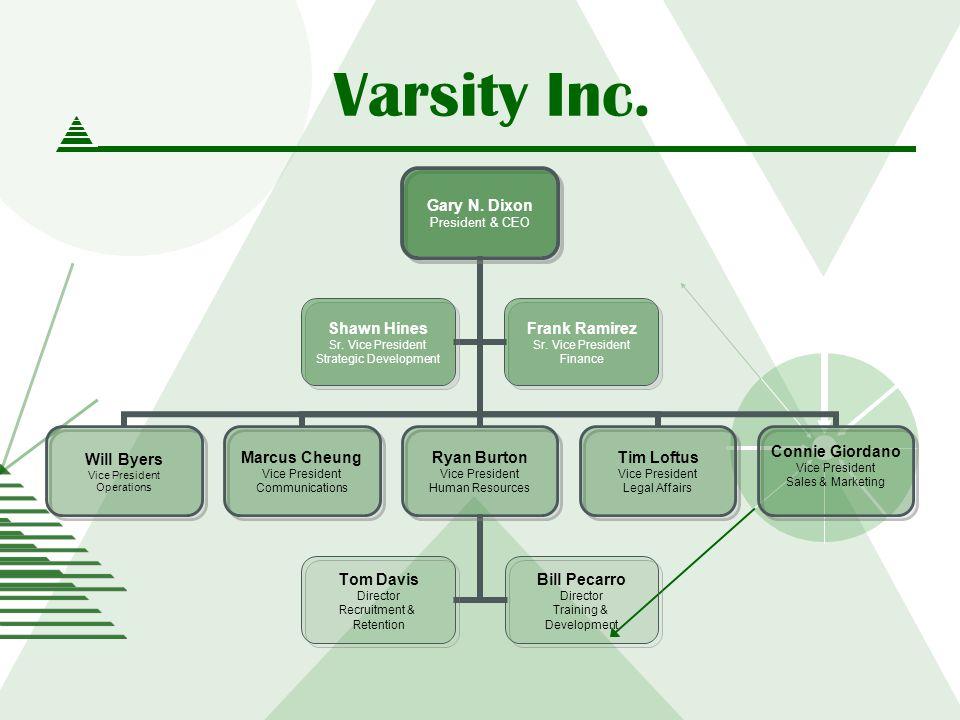 Varsity Inc.Gary N.