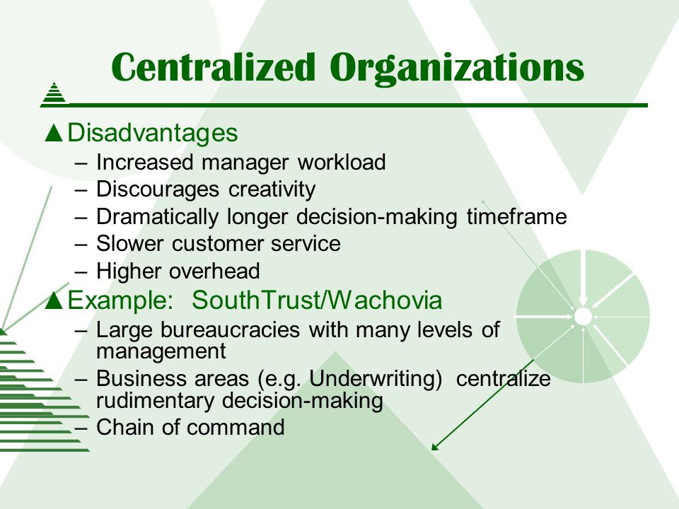 Centralized Organizations Disadvantages –Increased manager workload –Discourages creativity –Dramatically longer decision-making timeframe –Slower customer service –Higher overhead Example: SouthTrust/Wachovia –Large bureaucracies with many levels of management –Business areas (e.g.