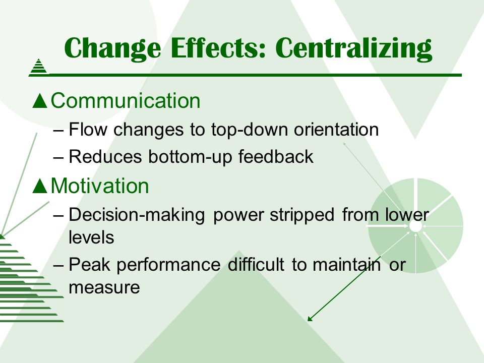 Change Effects: Centralizing Communication –Flow changes to top-down orientation –Reduces bottom-up feedback Motivation –Decision-making power stripped from lower levels –Peak performance difficult to maintain or measure