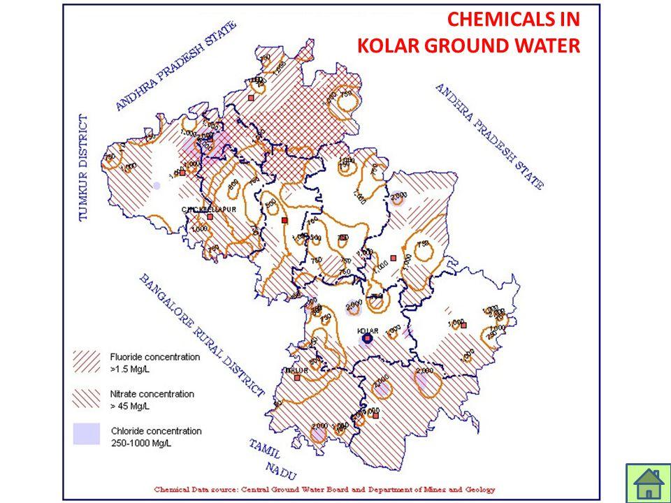 CHEMICALS IN KOLAR GROUND WATER