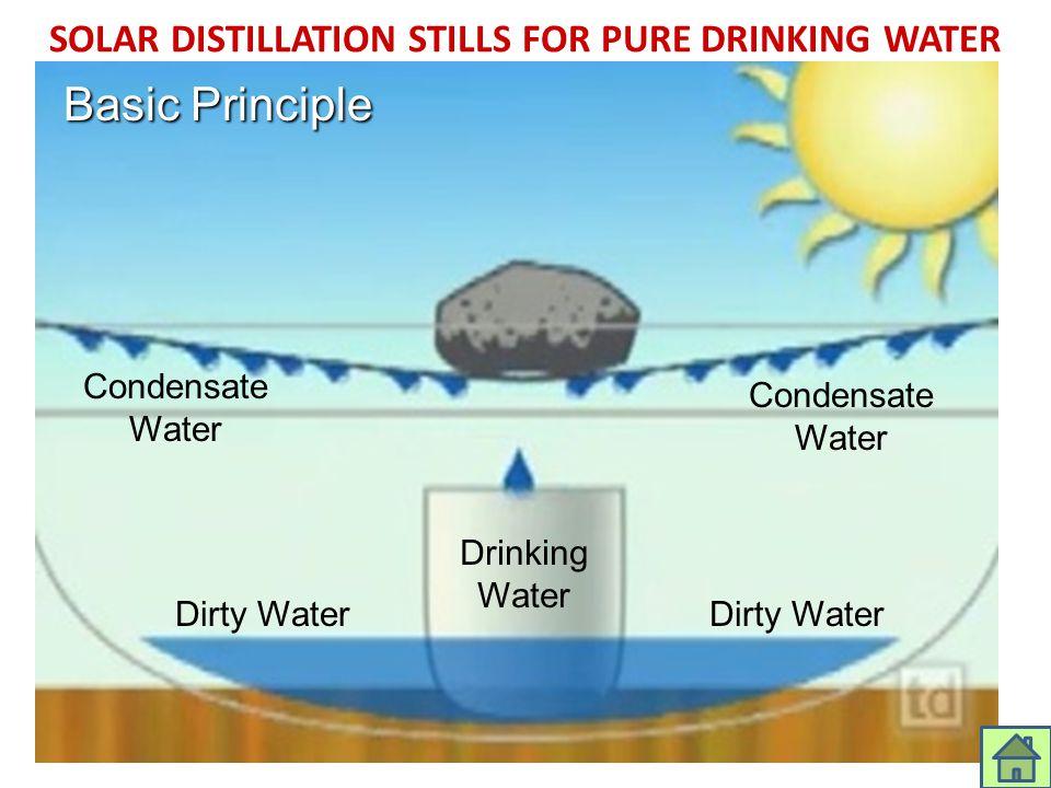 SOLAR DISTILLATION STILLS FOR PURE DRINKING WATER Drinking Water Dirty Water Condensate Water Basic Principle