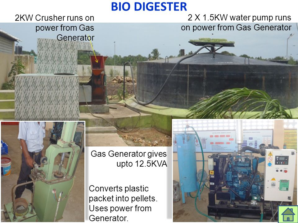 BIO DIGESTER Converts plastic packet into pellets. Uses power from Generator. Gas Generator gives upto 12.5KVA 2KW Crusher runs on power from Gas Gene