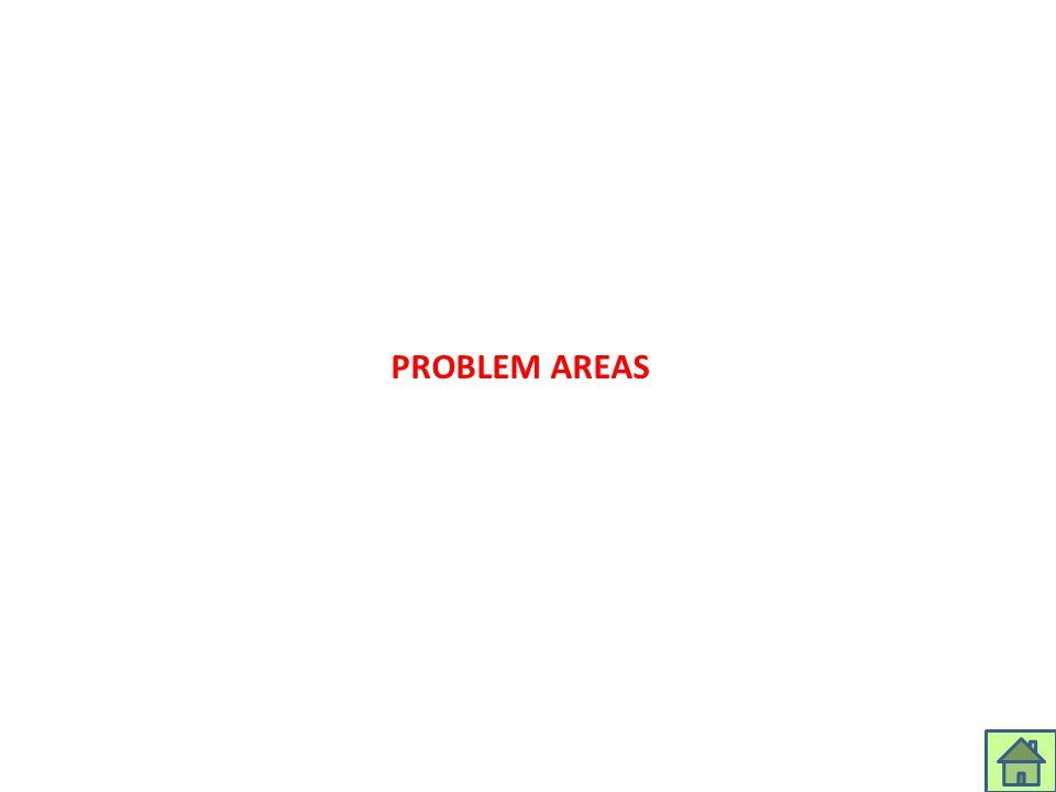 PROBLEM AREAS aarenghosh@eximgroupindia.net