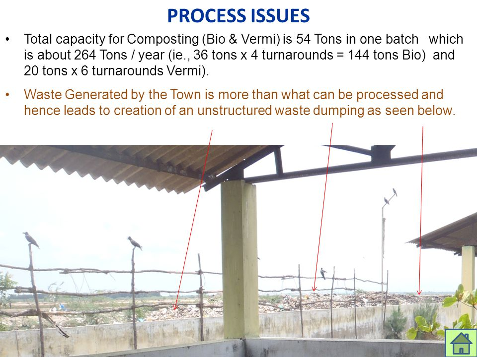 PROCESS ISSUES Total capacity for Composting (Bio & Vermi) is 54 Tons in one batch which is about 264 Tons / year (ie., 36 tons x 4 turnarounds = 144