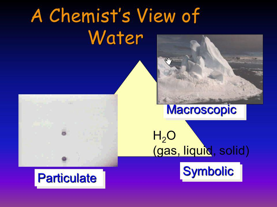 A Chemists View 2 H 2 (g) + O 2 (g) --> 2 H 2 O(g) MacroscopicMacroscopic SymbolicSymbolic ParticulateParticulate