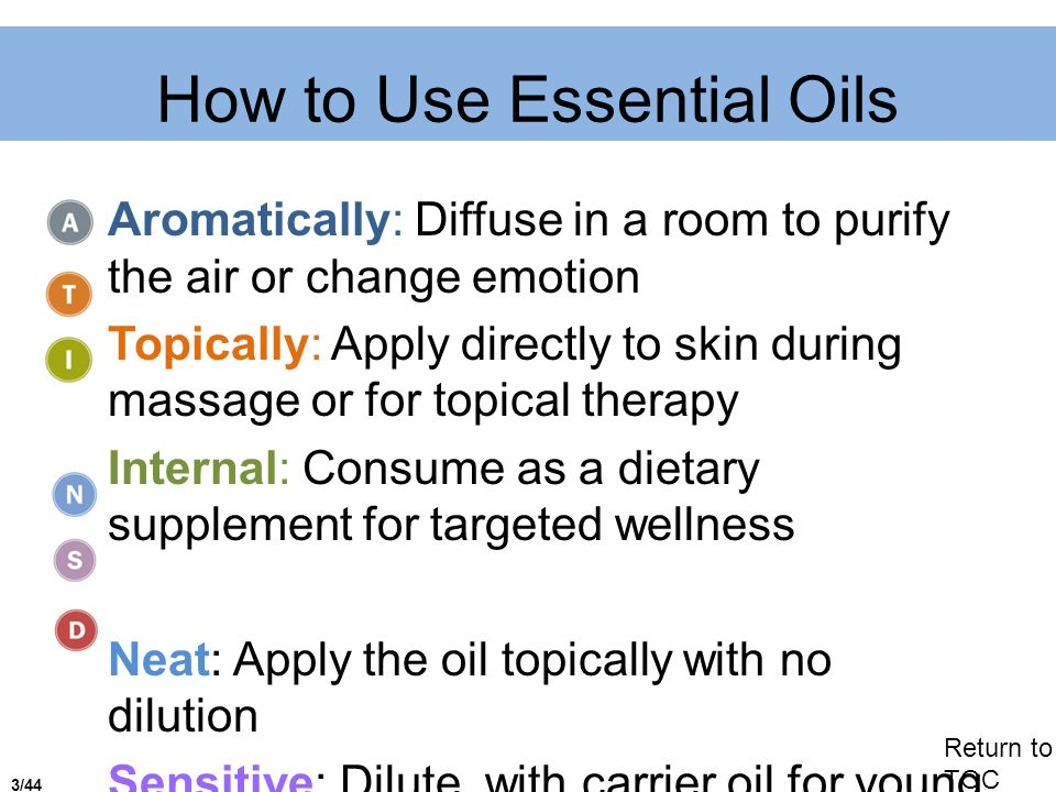 How to Use Essential Oils Aromatically: Diffuse in a room to purify the air or change emotion Topically: Apply directly to skin during massage or for topical therapy Internal: Consume as a dietary supplement for targeted wellness Neat: Apply the oil topically with no dilution Sensitive: Dilute with carrier oil for young and sensitive skin Dilute: Dilute before applying topically Return to TOC 3/44