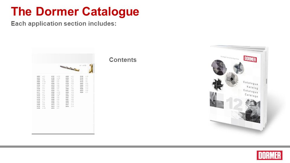 Each application section includes: The Dormer Catalogue Contents Visual Index
